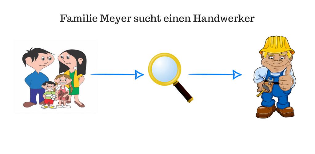Adwords_fuer_handwerker