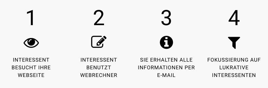 Handwerk_webrechner